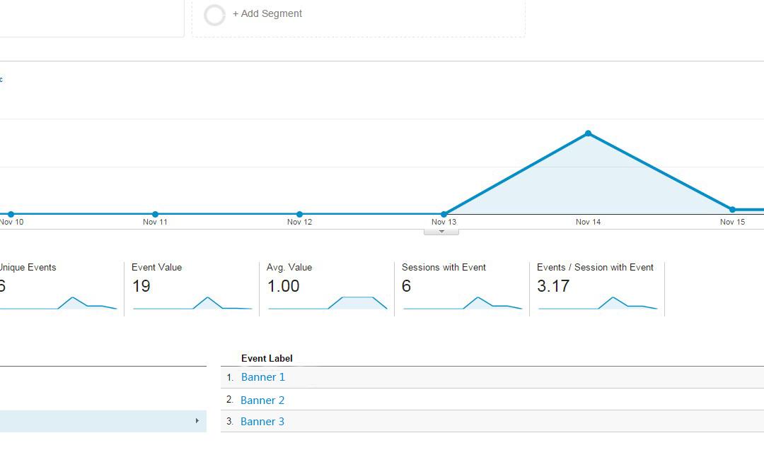 Come misurare i click dei vostri banner pubblicitari con Google Universal analytics.