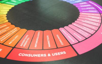 Come creare un piano di marketing efficace